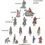feudalesimo scuola