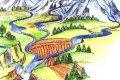 Scuola primaria - geografia classe 4^: fiumi e laghi italiani